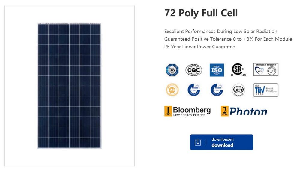 แผงโซล่าเซลล์ RISEN Poly crystalline 330W Tier 1 1