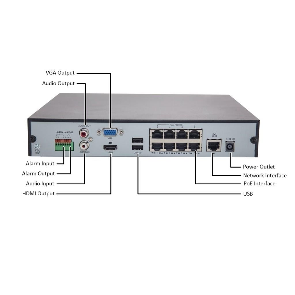 UNV Uniview NVR301-08-P8  8POE Port รับประกัน 2 ปี 1