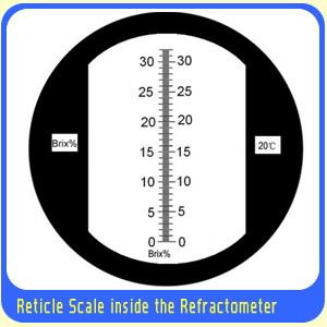 มิเตอร์วัดความหวาน น้ำตาล 0-32, 0-80, 58-90 Brix /เครื่องวัดความเค็ม 0-28 / เครื่องวัดแอลกอฮอล์ 0-80 6
