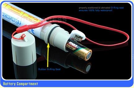 มิเตอร์วัดกรดด่าง สำหรับปลูกผักไฮโดรโปนิกส์ ทรงคทา รุ่น PHS-3385 ช่วงค่า 2.1-10.8 5