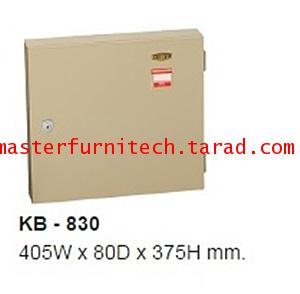 ตู้เก็บกุญแจ ลัคกี้ KB-830