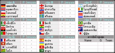 แจกฟรี!  ตารางการแข่งขัน บอลโลก 2006