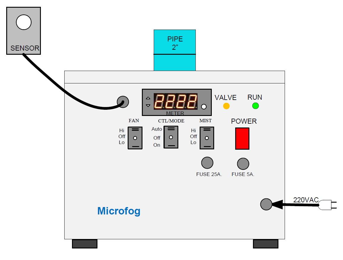 เครื่องทำหมอก เครื่องทำความชื้น Ultrasonic Humidifier รุ่นH312H