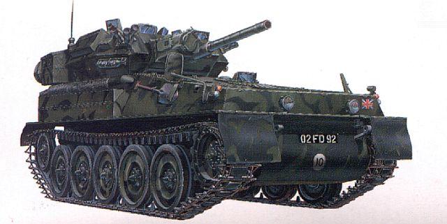 British CVR(T) FV101 Scorpion 1/35 AFV Club