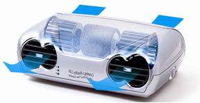 เครื่องกรองอากาศในรถยนต์ โดยเทคโนโลยี 3 M