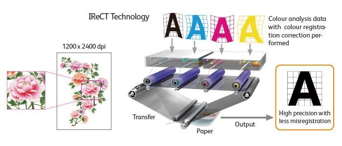 ให้เช่าเครื่องถ่ายเอกสารสี รุ่นใหม่ FUJI XEROX DocuCentre SC2020 รุ่นใหม่ล่าสุด 3000 บาท 2