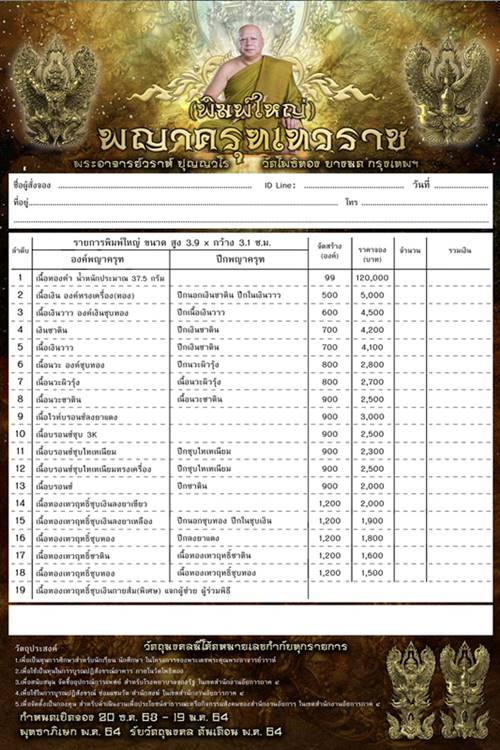 เปิดจองวัตถุมงคล ครุฑ พระอาจารย์วราห์ วัดโพธิ์ทอง 2563 5