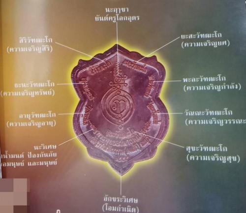 เหรียญสัตตะวัฒนะ เนื้อทองแดงผสมชนวน นิตยสารอุณมิลิต จัดสร้าง ขนาด 3.0*2.3 ซม ปี 2555 1