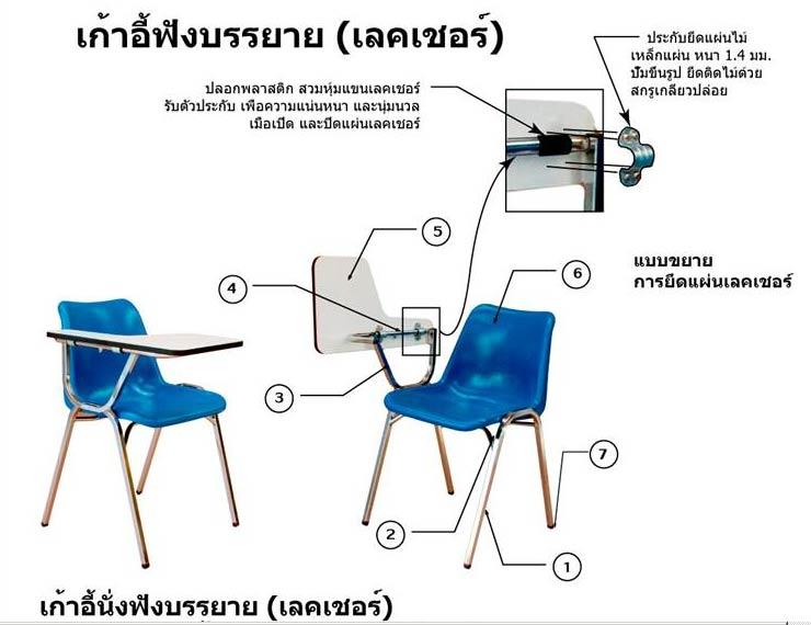 เก้าอี้แลคเชอร์ โพลี