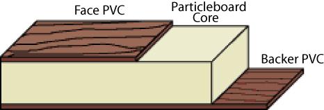 ทำไมถึงต้องเป็น PVC