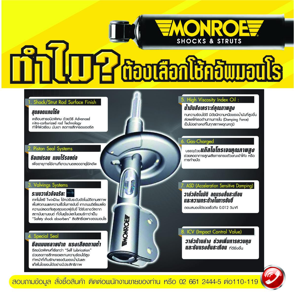 โช๊คอัพ ฟอร์ด โฟกัส ปี11-15 Monroe Original