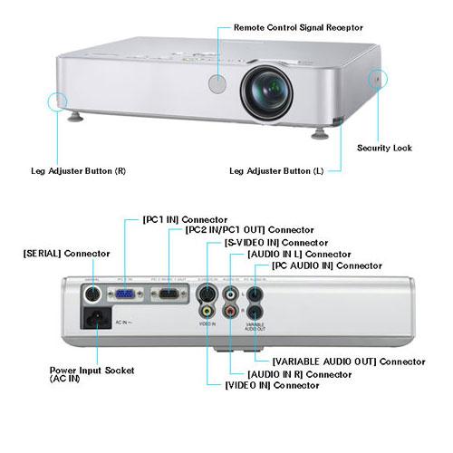 Panasonic เครื่องฉายแอลซีดีโปรเจคเตอร์ PT-LB51Serie- PT-LB51NTEA,PT-LB51EA,PT-LB51SEA