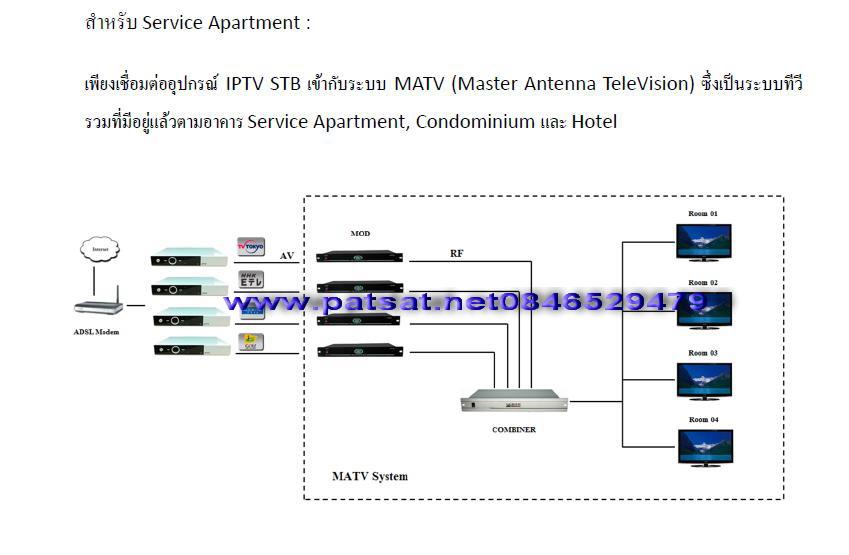 ช่องญี่ปุ่นสำหรับService Apartment มีคนดูแลระบบช่องต่างๆ 24ชั่วโมง 1