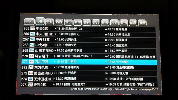 IPTV ดูทีวีต่างชาติเยอะแยะมากมาย 200กว่าช่อง (PLATINUM PACKAGE) 24