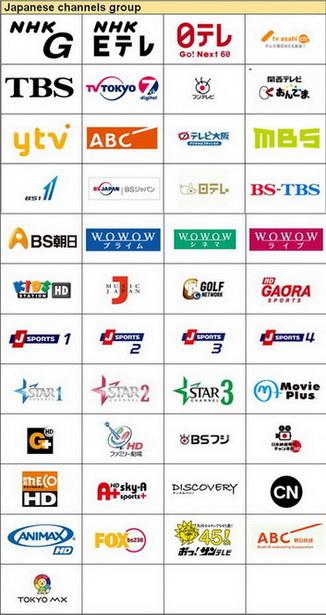 IPTV JAPAN 94ช่อง ดูทีวีญี่ปุ่นสดๆ ดูย้อนหลังได้ 7วัน 1