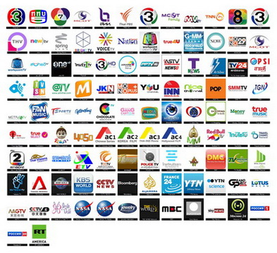ระบบบังคับช่องทีวีที่ออกอากาศให้เป็นช่องเดียวกันระบบIPTV0846529479