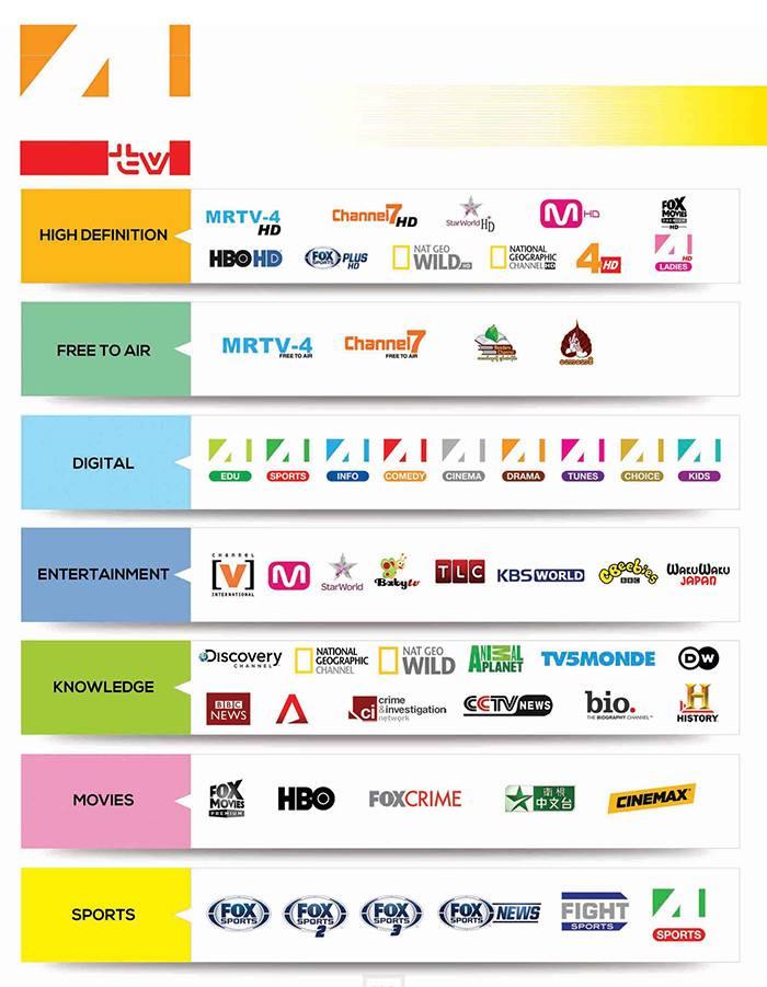 4DIGITAL TV