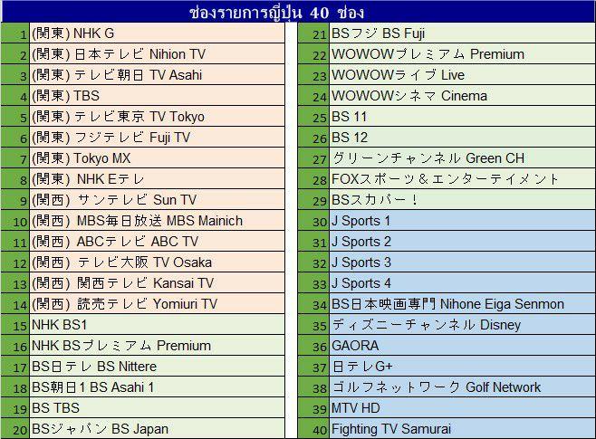 IPTV JAPAN ดูทีวีญี่ปุ่นสดๆ 40 ช่อง ดูย้อนหลังได้7วัน 0846529479