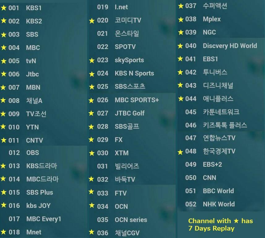 IPTV KAORE ดูทีวีเกาหลี77ช่อง ช่องเกาหลี ทีวีเกาหลี 0846529479