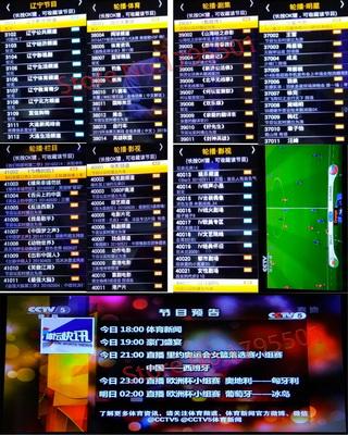 IPTV ดูทีวีต่างประเทศเยอะแยะมากมาย 300กว่าช่อง(DIMOND PACKAGE) 6