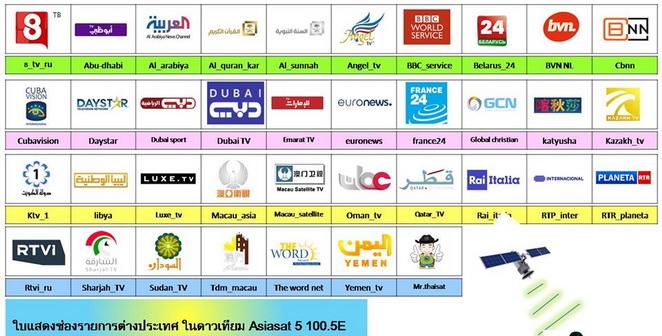 ดูช่องข่าวต่างประเทศเยอะแยะมากมาย ASIASAT5 100.5