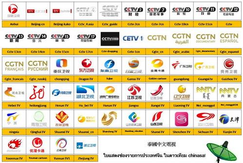 +จานจีน +ดาวเทียมจีน +ทีวีจีน +ช่องทีวีจีน +ติดตั้งจานจีน ดูฟรี