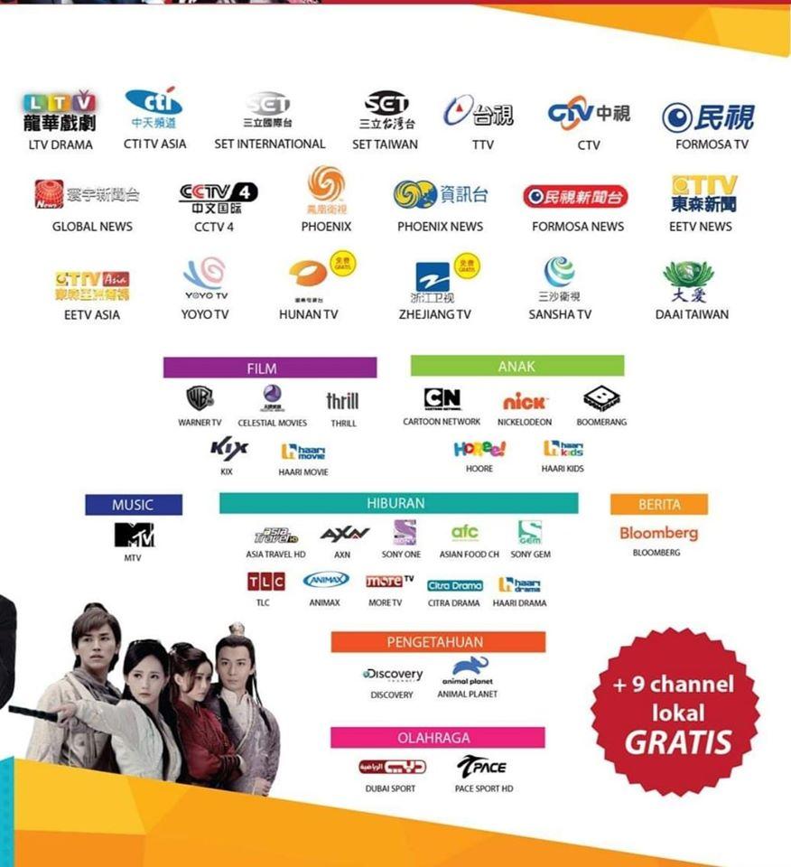 SKYNINDO เคเบิ้ลจากอินโดนีเซีย  66ช่อง HDMI2ช่อง