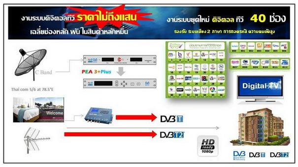 ระบบทีวีสำหรับโรงแรม ช่องทีวีไทย+ช่องต่างชาติ 7
