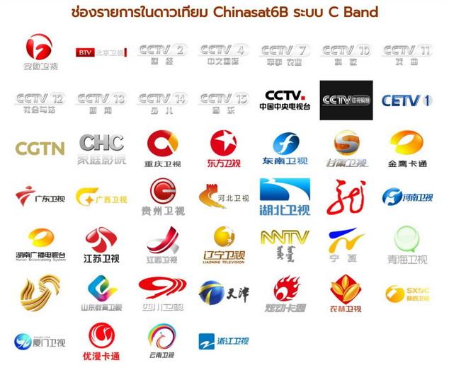 จานดาวเทียม Asiasat 7 รับช่องเยอรมัน ฝรั่งเศษ ญี่ปุ่น อาหรับ อินเดีย จีน ฮองกง 2