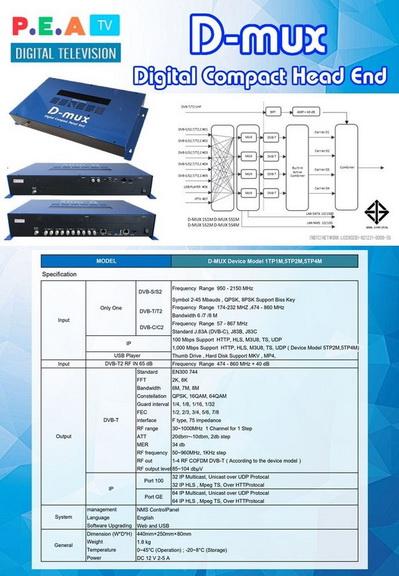 ชุด DIY ระบบดิจิตอลทีวี ง่ายสำหรับการติดตั้ง 30ช่องไทย D MUX 2