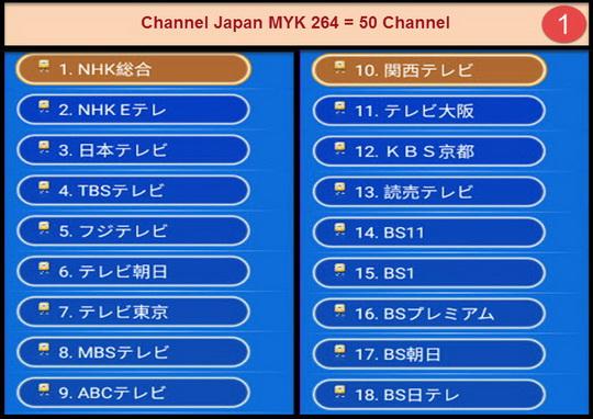 IPTV Japan MYK 264 + VOD สามารถดูรายการได้ 50 ช่องรายการ กินสัญญาณ internet ไม่มาก 1