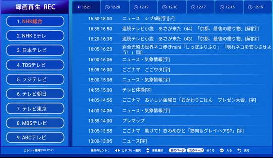 IPTV Japan MYK 264 + VOD สามารถดูรายการได้ 50 ช่องรายการ กินสัญญาณ internet ไม่มาก 6