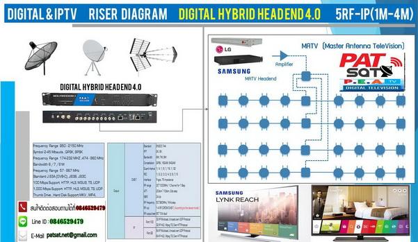 ส่งช่องดาวเทียมต่างชาติในระบบดิจิตอลทีวี 100 ช่อง DVB-T+T2 0846529479 6