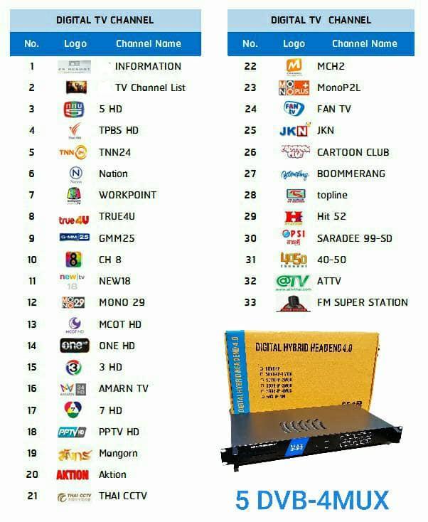 ชุด DIY ระบบดิจิตอลทีวี ช่องไทย ช่างต่างชาติ 40ช่อง D MUX 4