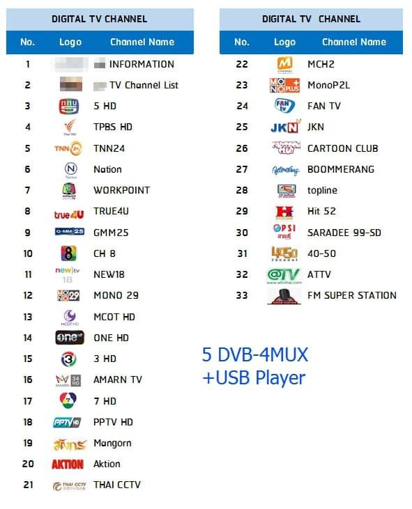 ระบบดิจิตอลทีวีพื้นฐาน 26 ช่อง รองรับเพิ่มจากดาวเทียม 100ช่อง 7