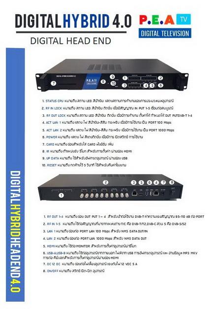 ระบบดิจิตอลทีวีพื้นฐาน 26 ช่อง รองรับเพิ่มจากดาวเทียม 100ช่อง 9