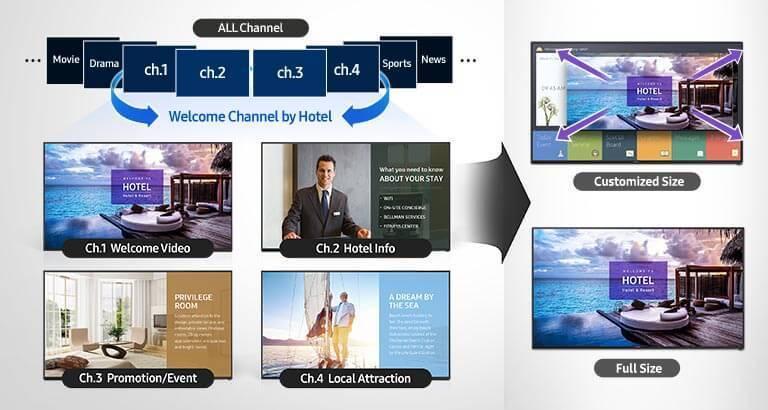 ทีวีสำหรับโรงแรม Hotel TVSUMSUNG HOSPITALTY TV