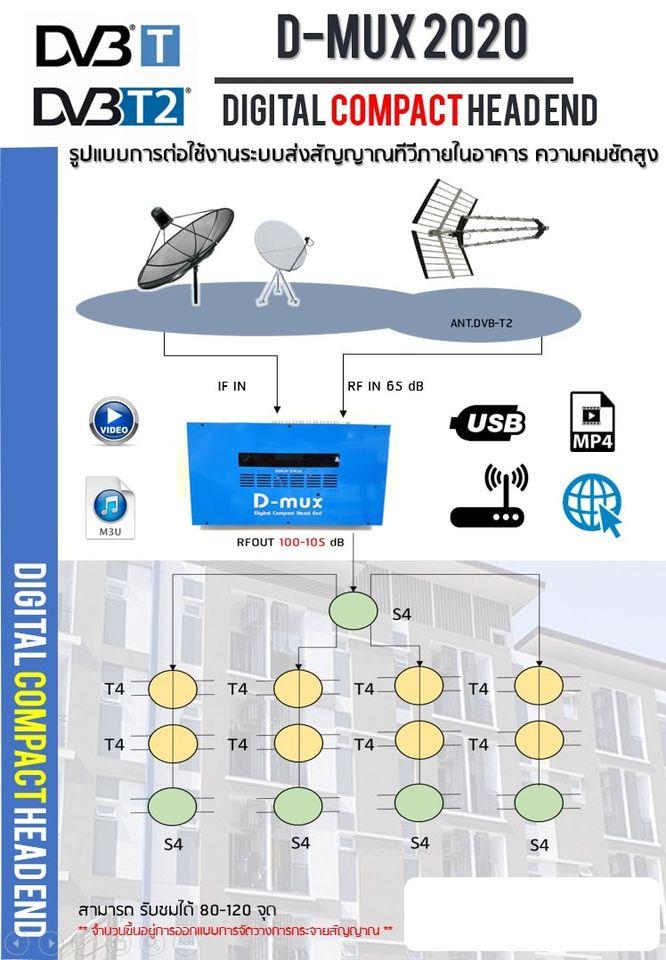 ชุด DIY ระบบดิจิตอลทีวี ช่องไทยและต่างชาติ 50ช่องD MUX
