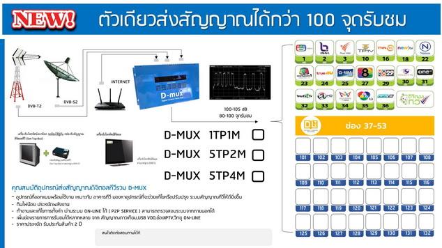 ชุด DIY ระบบดิจิตอลทีวี ช่องไทยและต่างชาติ 50ช่องD MUX 1