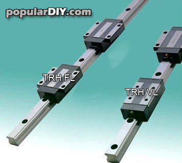 Linear guide bearing แบบเหลี่ยม ขนาด 15 มิล