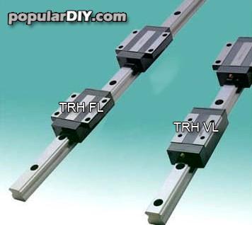 Linear guide bearing แบบเหลี่ยม ขนาด 20 มิล
