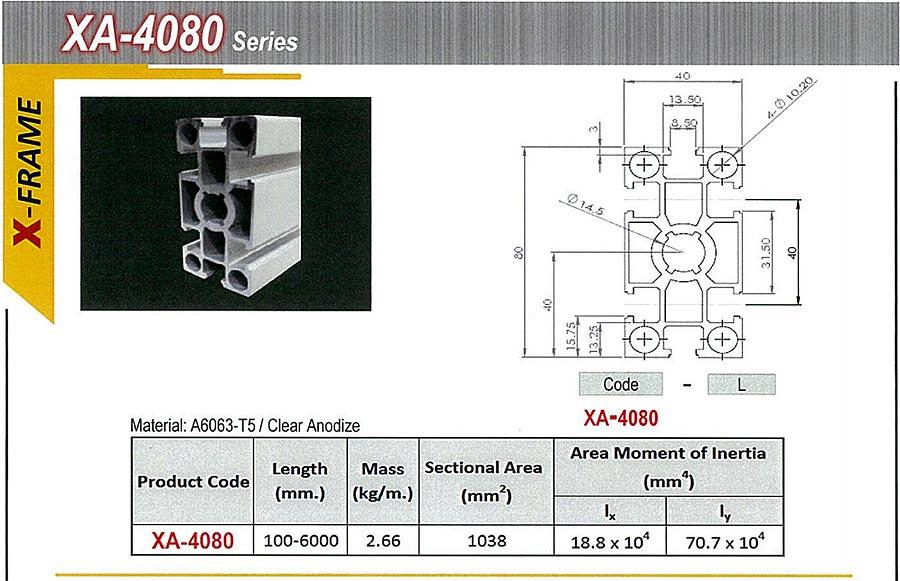 อลูมีเนียมโปรไฟล์ ขนาดหน้าตัดกว้าง 4080 รุ่นนี้ใข้น๊อตธรรมดาแทน T Nut ได้ aluminium profile