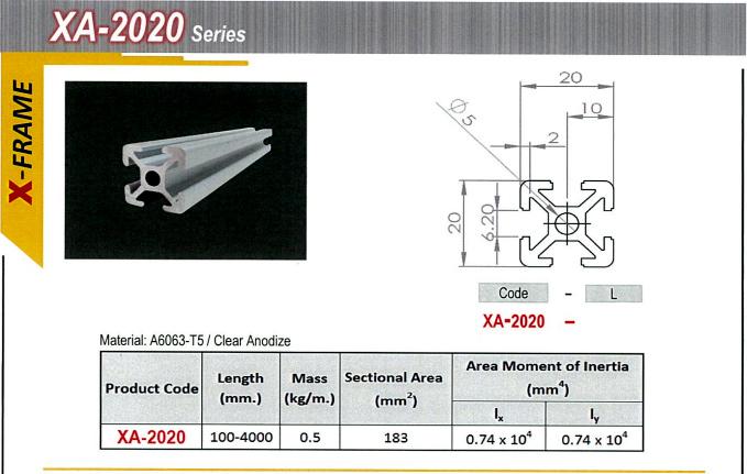 อลูมีเนียมโปรไฟล์ ขนาดหน้าตัดกว้าง 2020 aluminium profile