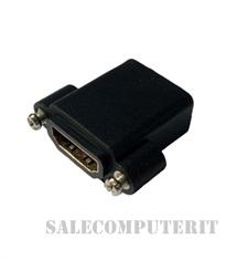 Amphenol HDMI-AD