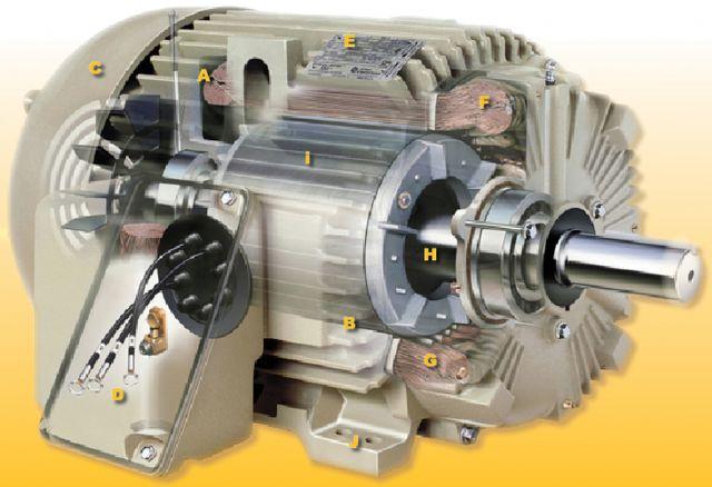 Motor AC 3Phase 2