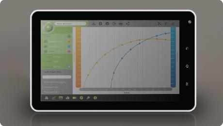 เครื่องวัดความชื้นในดิน  einstein™Tablet+2 + Soil Sensor 1