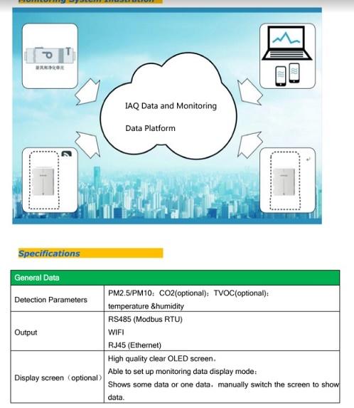 Particle Counter วัดปริมาณฝุ่น PM2.5 / PM10  รุ่น TSP-16