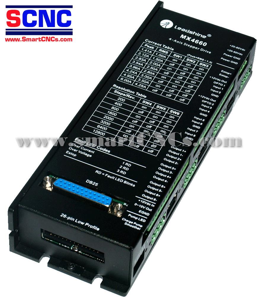 เสต็ปไดร์เวอร์ รุ่น MX4660 ขับกระแสสูง 1.41 - 6.0A