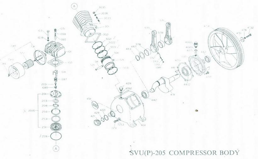 อะไหล่ปั๊มลมสวอน 5 แรงม้า รุ่น SVP-205