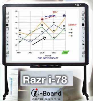กระดานอิเลคทรอนิคส์ Razr i-board :i-56